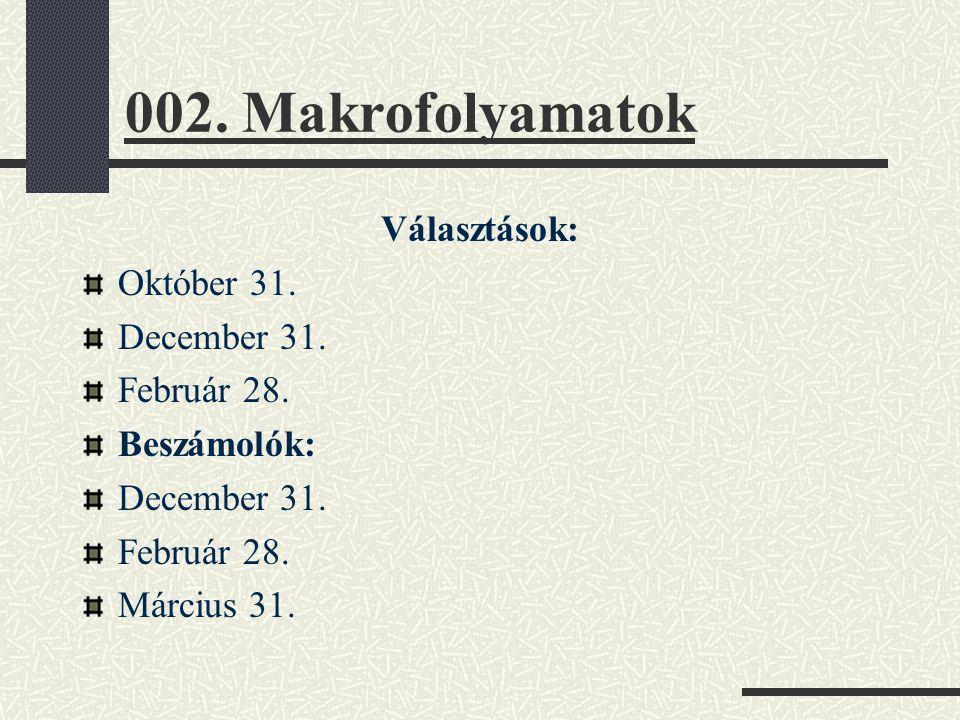 002. Makrofolyamatok Választások: Október 31. December 31. Február 28. Beszámolók: December 31. Február 28. Március 31.