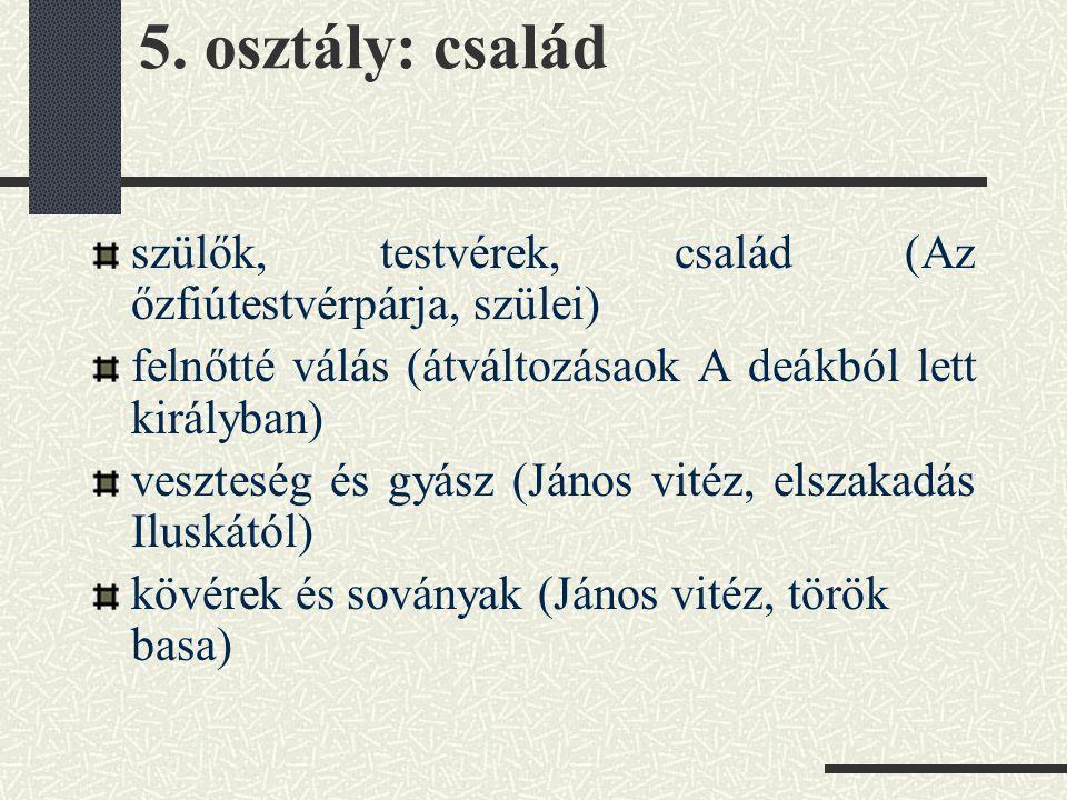 IV.Egyéni kutatómunka: esettanulmányok az I-III. szakaszban megismert szempontok alapján 1.
