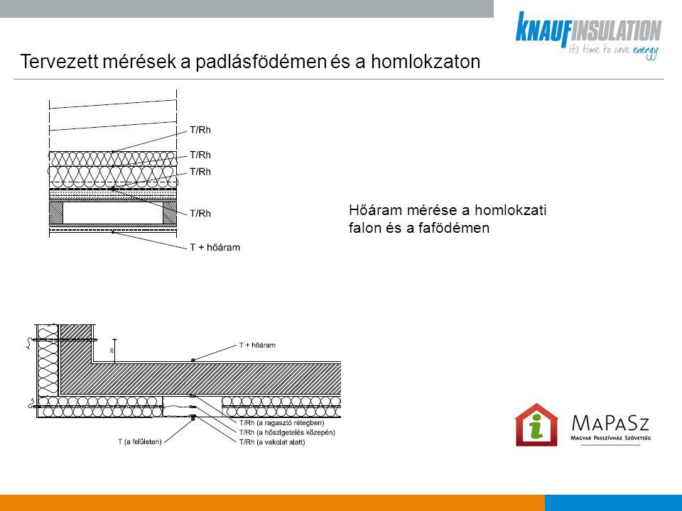 Tervezett mérések a padlásfödémen és a homlokzaton Hőáram mérése a homlokzati falon és a fafödémen