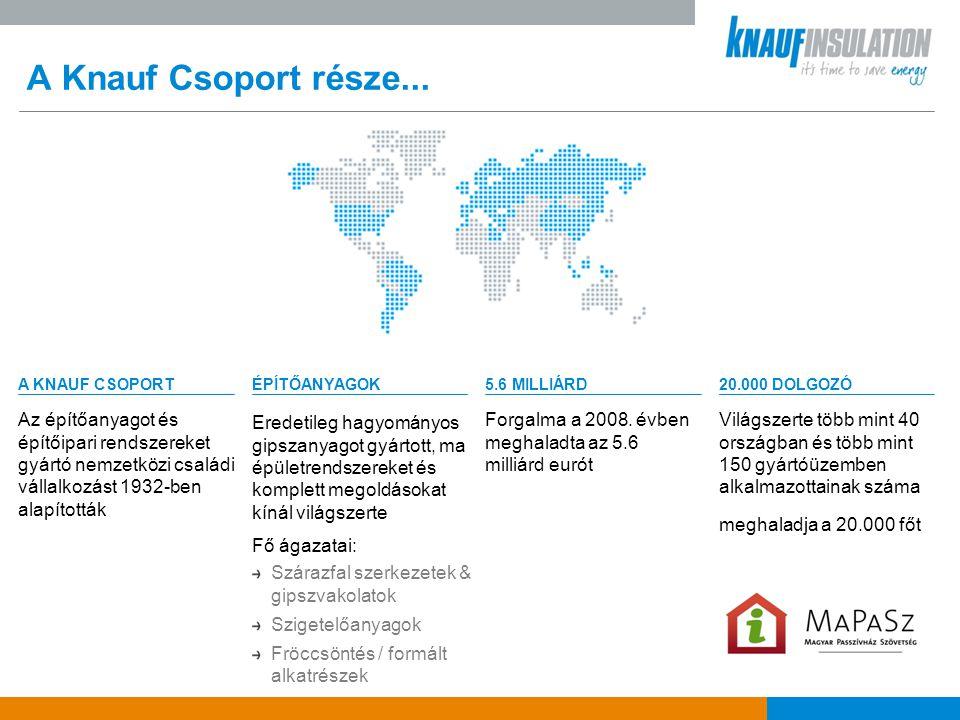 A KNAUF CSOPORTÉPÍTŐANYAGOK5.6 MILLIÁRD20.000 DOLGOZÓ Az építőanyagot és építőipari rendszereket gyártó nemzetközi családi vállalkozást 1932-ben alapí