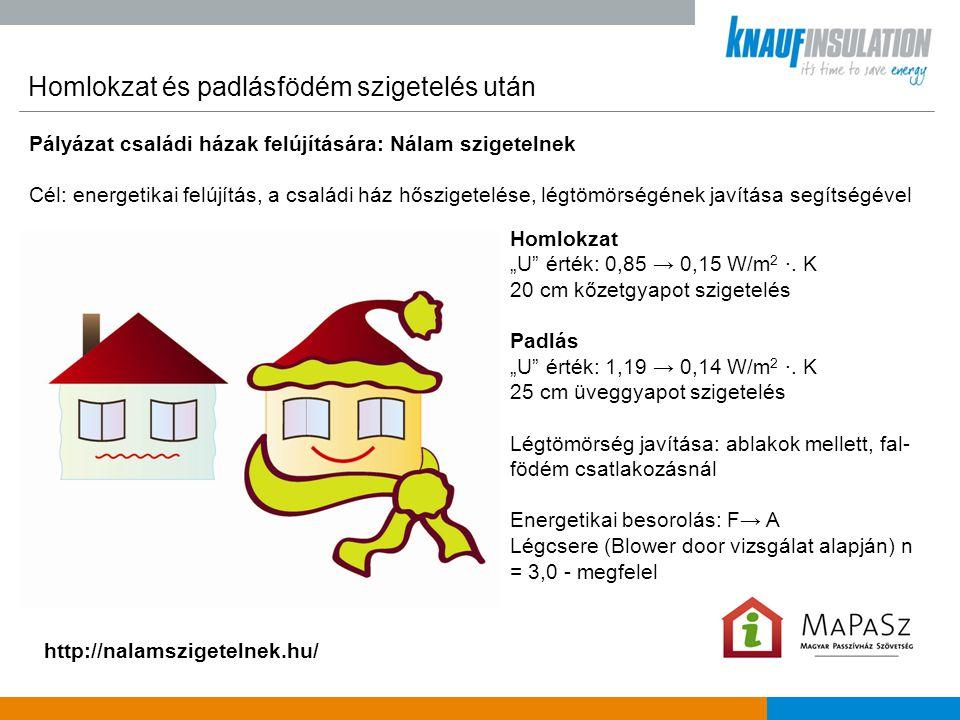 Homlokzat és padlásfödém szigetelés után Pályázat családi házak felújítására: Nálam szigetelnek Cél: energetikai felújítás, a családi ház hőszigetelés