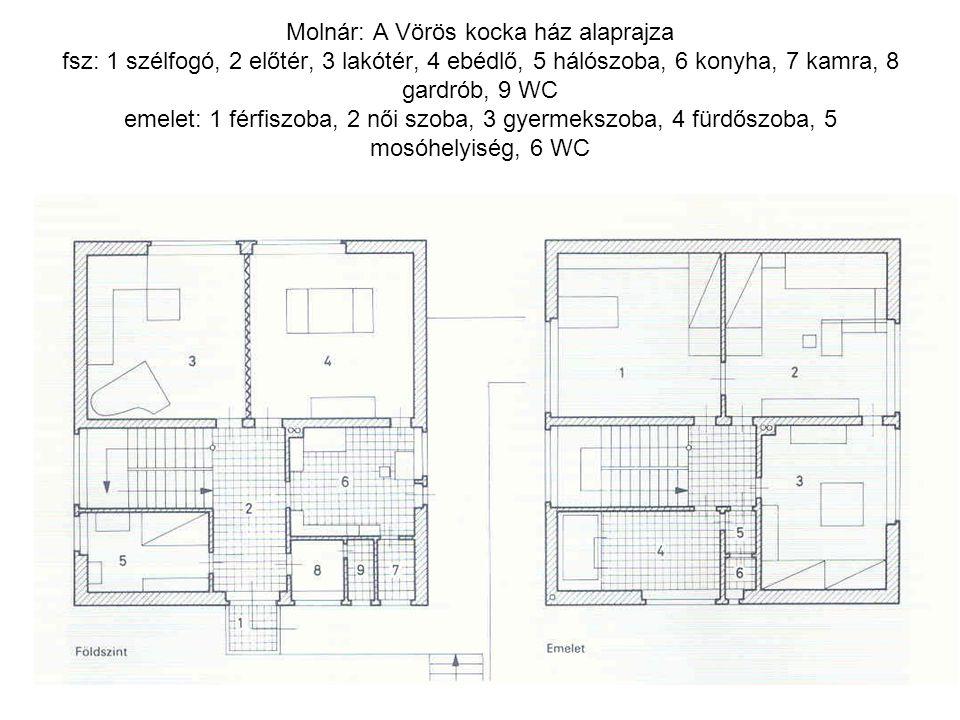Molnár: A Vörös kocka ház alaprajza fsz: 1 szélfogó, 2 előtér, 3 lakótér, 4 ebédlő, 5 hálószoba, 6 konyha, 7 kamra, 8 gardrób, 9 WC emelet: 1 férfiszo