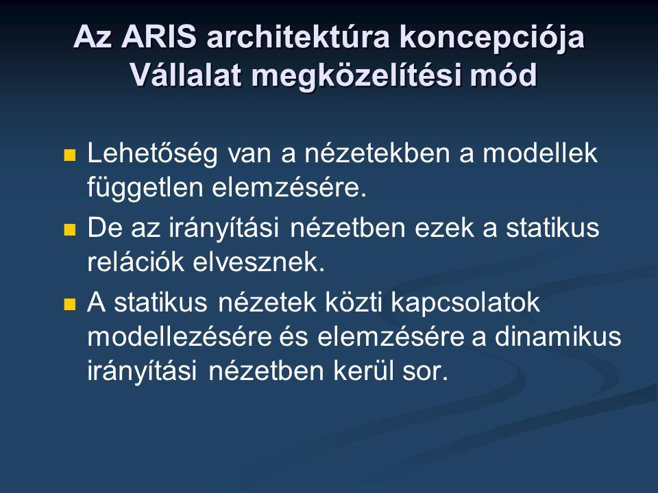 Az ARIS architektúra koncepciója Vállalat megközelítési mód   Lehetőség van a nézetekben a modellek független elemzésére.
