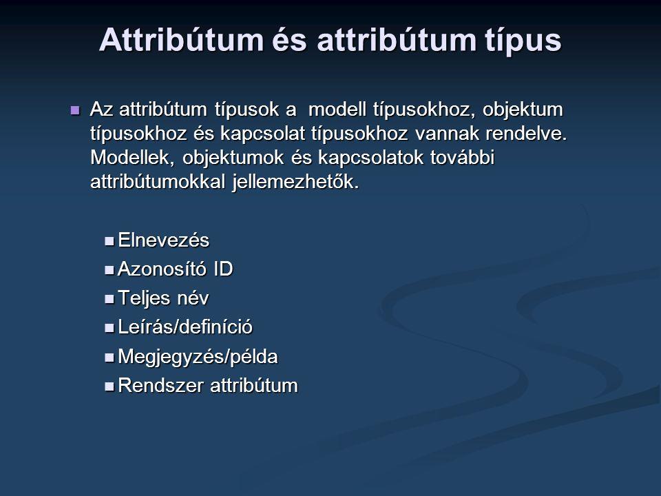 Attribútum és attribútum típus  Az attribútum típusok a modell típusokhoz, objektum típusokhoz és kapcsolat típusokhoz vannak rendelve.