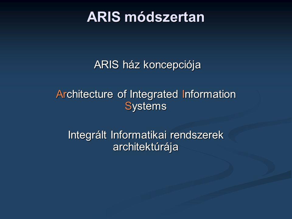 ARIS módszertan ARIS ház koncepciója ARIS ház koncepciója Architecture of Integrated Information Systems Integrált Informatikai rendszerek architektúrája