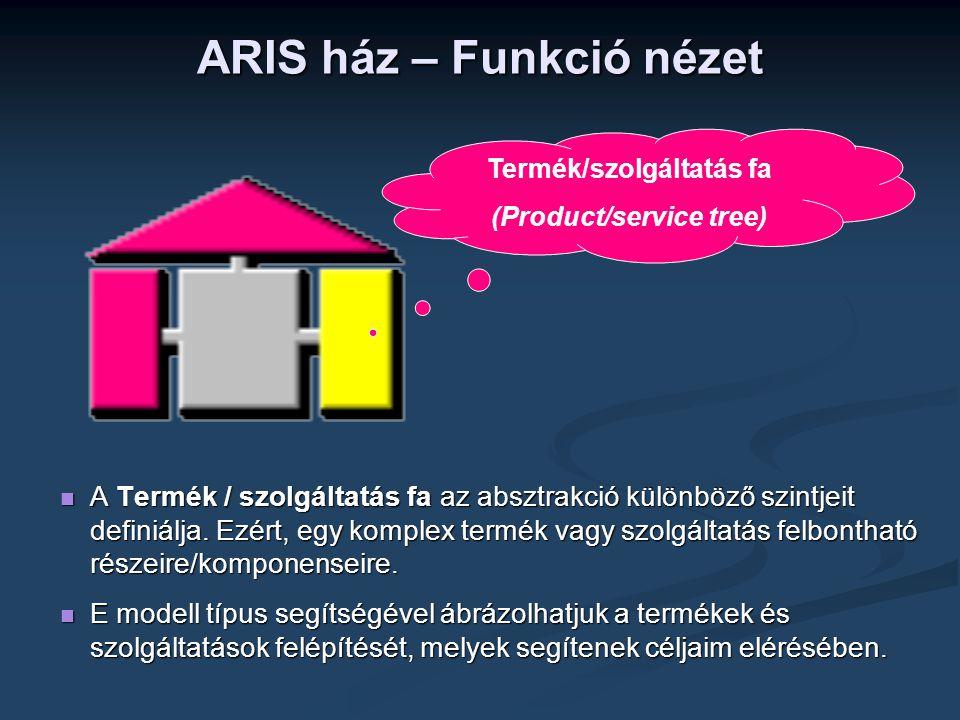 ARIS ház – Funkció nézet  A Termék / szolgáltatás fa az absztrakció különböző szintjeit definiálja. Ezért, egy komplex termék vagy szolgáltatás felbo