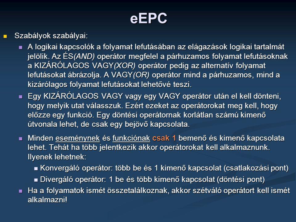 eEPC eEPC  Szabályok szabályai:  A logikai kapcsolók a folyamat lefutásában az elágazások logikai tartalmát jelölik.