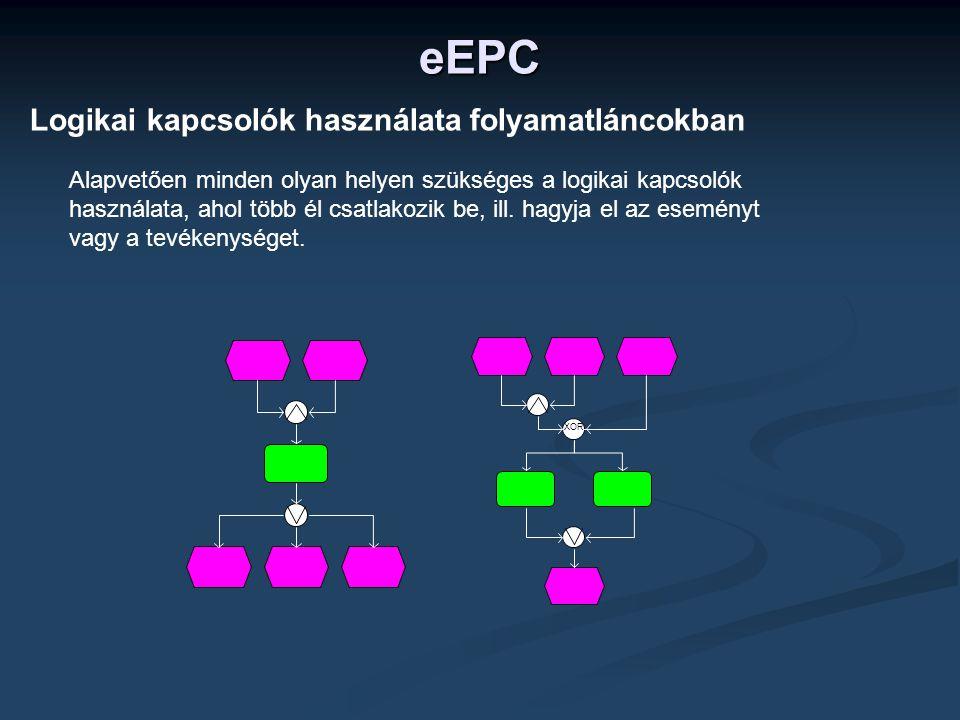 Logikai kapcsolók használata folyamatláncokban Alapvetően minden olyan helyen szükséges a logikai kapcsolók használata, ahol több él csatlakozik be, ill.