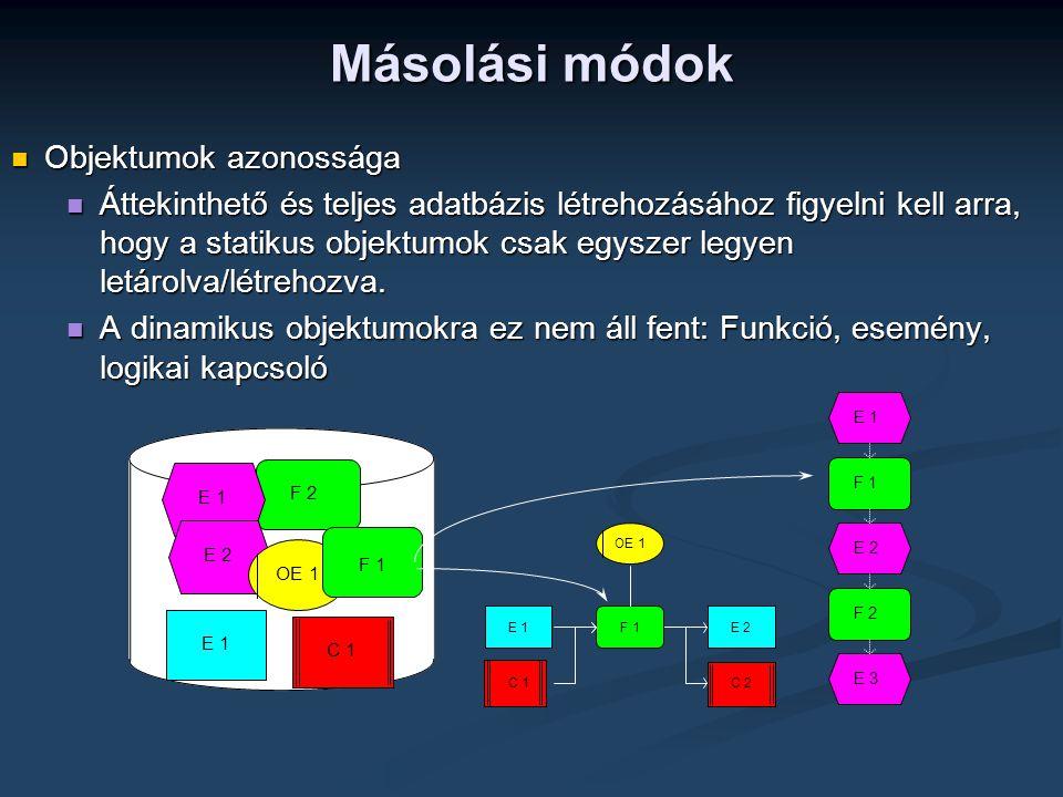 F 2 E 1 E 2 E 1 C 1 OE 1 F 1 E 1E 2 C 1C 2 F 1 OE 1 Másolási módok  Objektumok azonossága  Áttekinthető és teljes adatbázis létrehozásához figyelni kell arra, hogy a statikus objektumok csak egyszer legyen letárolva/létrehozva.