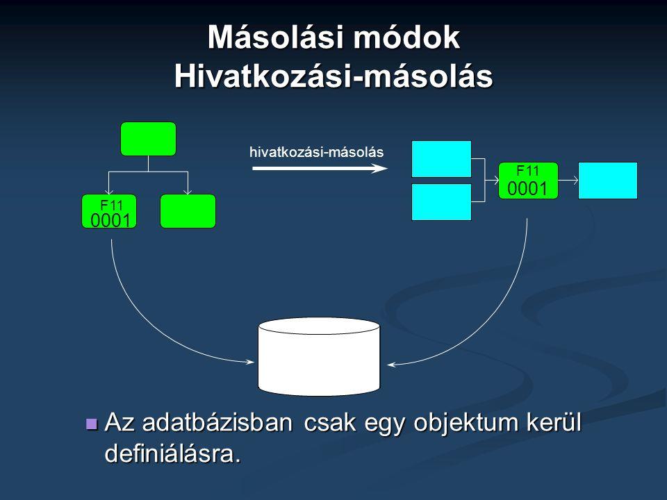  Az adatbázisban csak egy objektum kerül definiálásra. F11 hivatkozási-másolás F11 0001 Másolási módok Hivatkozási-másolás