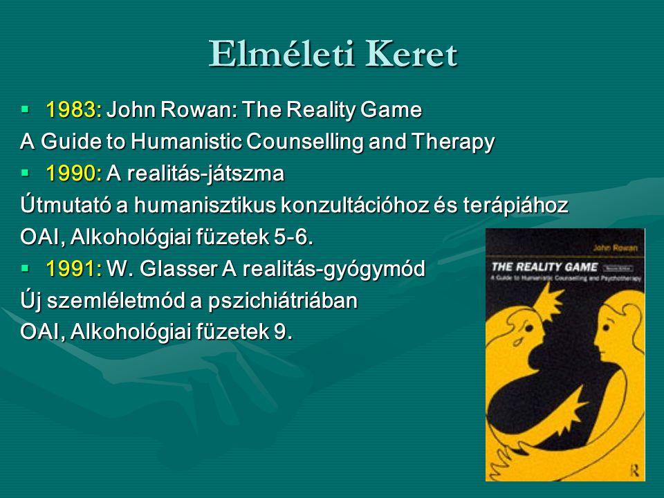 Elméleti Keret  1983: John Rowan: The Reality Game A Guide to Humanistic Counselling and Therapy  1990: A realitás-játszma Útmutató a humanisztikus