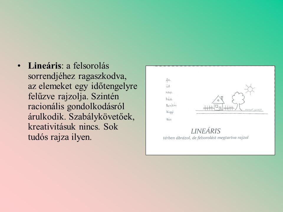 •Lineáris: a felsorolás sorrendjéhez ragaszkodva, az elemeket egy időtengelyre felűzve rajzolja. Szintén racionális gondolkodásról árulkodik. Szabályk