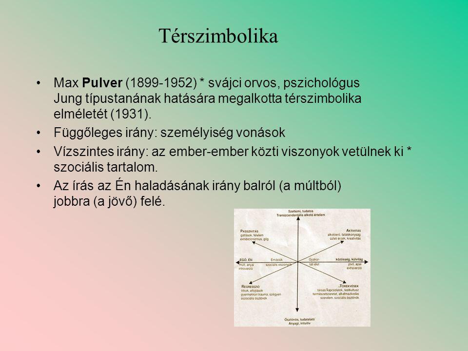 Térszimbolika •Max Pulver (1899-1952) * svájci orvos, pszichológus Jung típustanának hatására megalkotta térszimbolika elméletét (1931). •Függőleges i