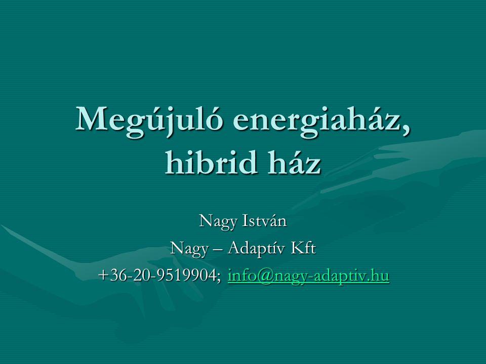 Megújuló energiaház, hibrid ház Nagy István Nagy – Adaptív Kft +36-20-9519904; info@nagy-adaptiv.hu info@nagy-adaptiv.hu