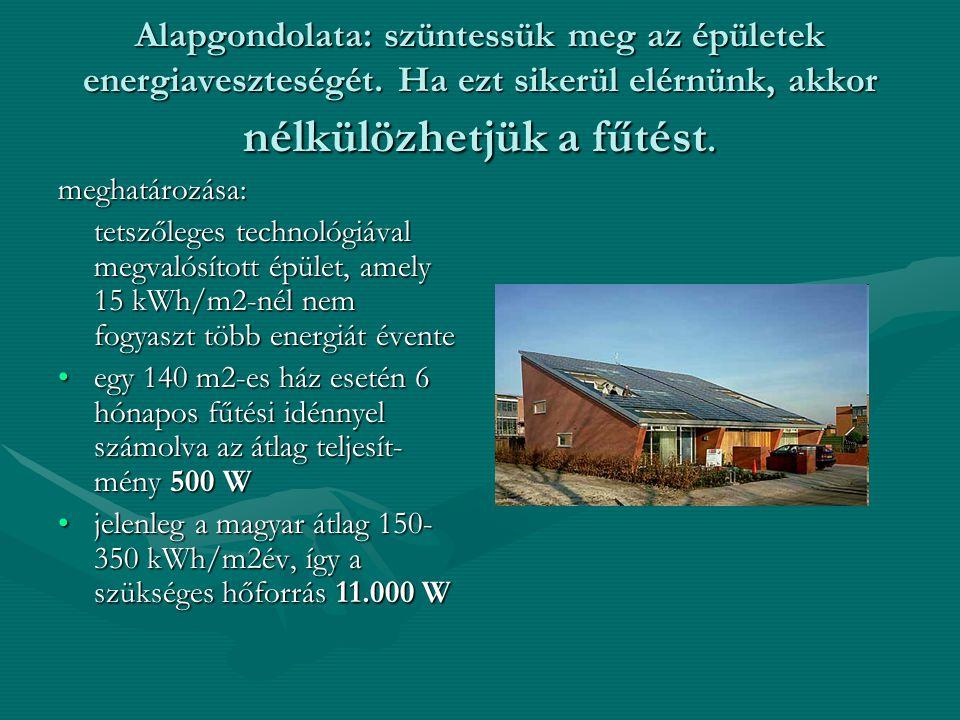Alapgondolata: szüntessük meg az épületek energiaveszteségét. Ha ezt sikerül elérnünk, akkor nélkülözhetjük a fűtést. meghatározása: tetszőleges techn