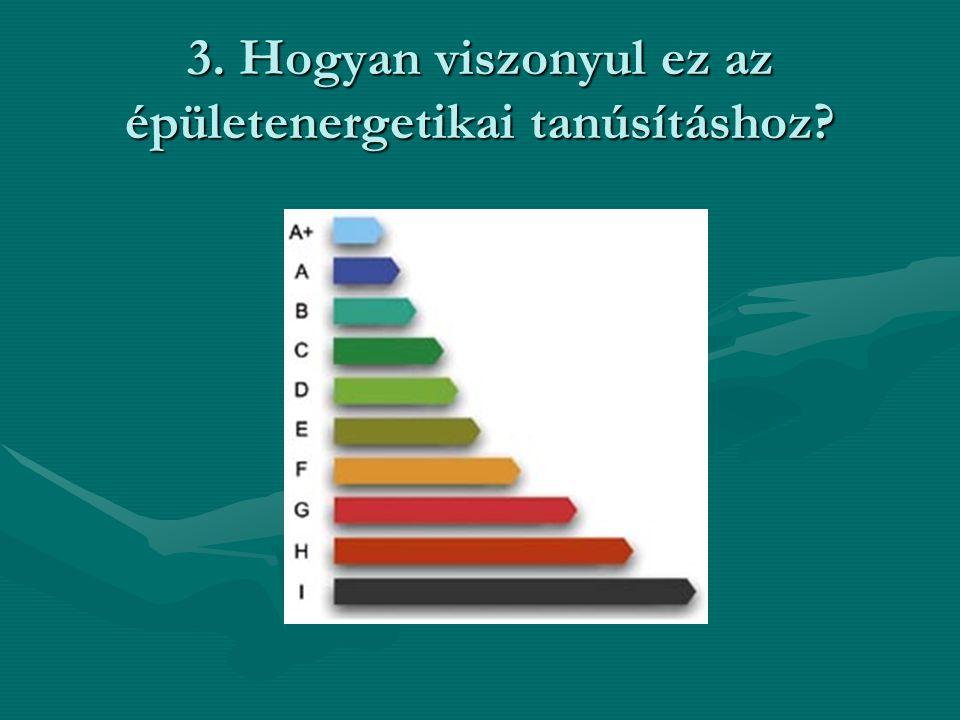 3. Hogyan viszonyul ez az épületenergetikai tanúsításhoz?