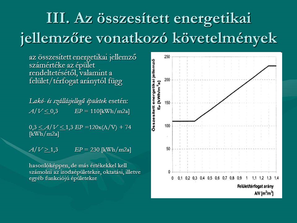 III. Az összesített energetikai jellemzőre vonatkozó követelmények az összesített energetikai jellemző számértéke az épület rendeltetésétől, valamint