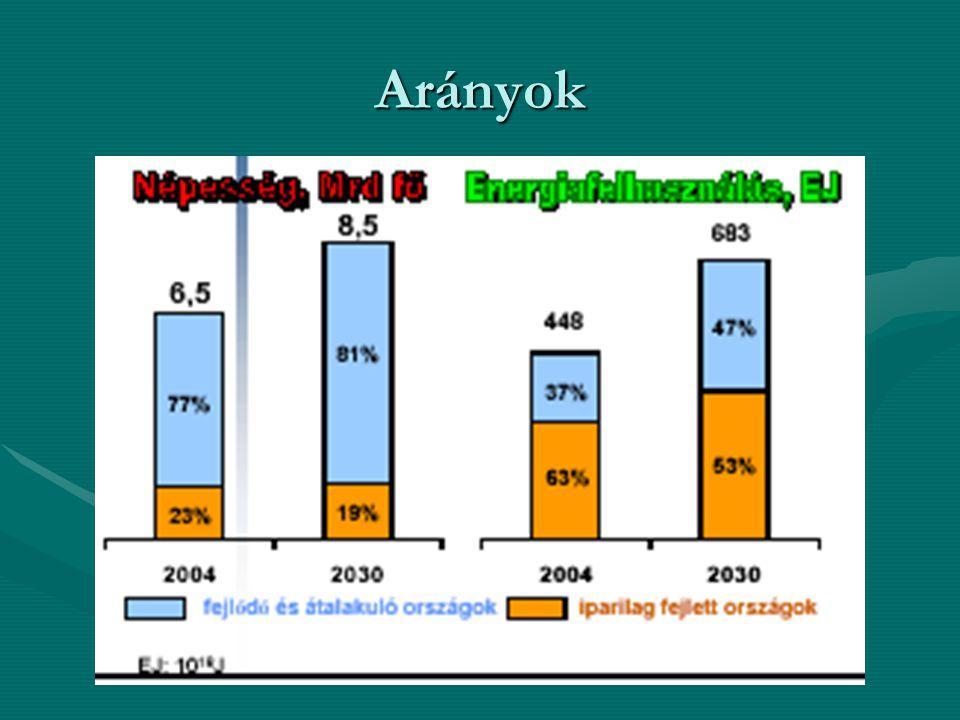Kiindulási alap a 7/2006.(V. 24.) TNM rendelet.