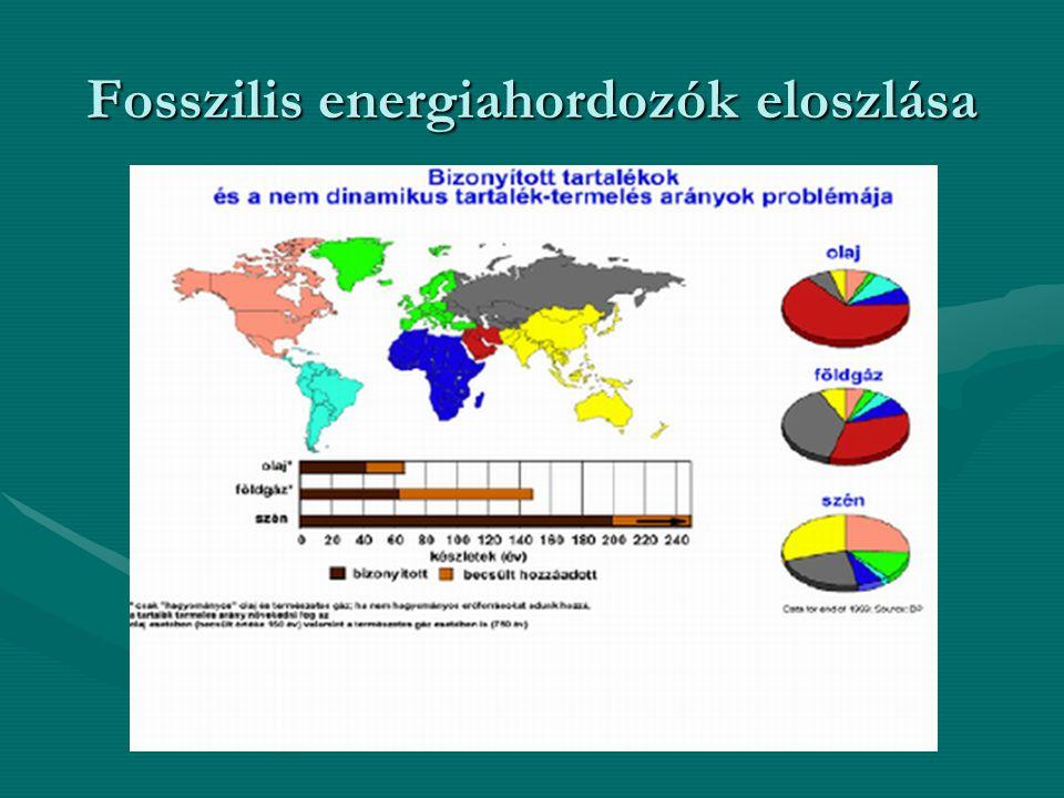 Fosszilis energiahordozók eloszlása