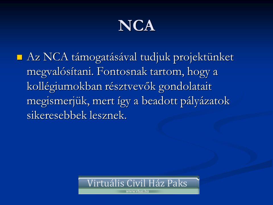 NCA  Az NCA támogatásával tudjuk projektünket megvalósítani. Fontosnak tartom, hogy a kollégiumokban résztvevők gondolatait megismerjük, mert így a b