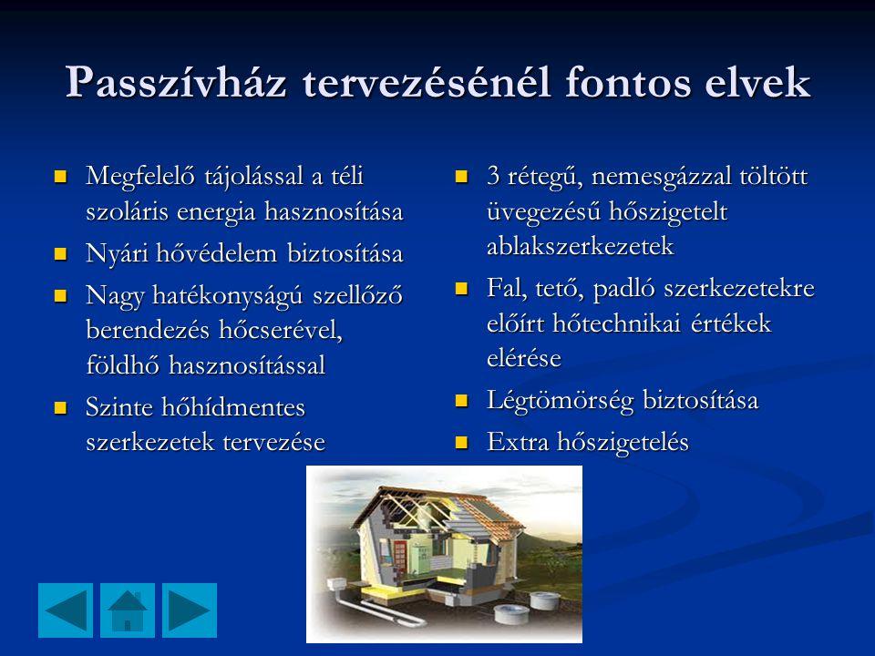 Passzívház tervezésénél fontos elvek  Megfelelő tájolással a téli szoláris energia hasznosítása  Nyári hővédelem biztosítása  Nagy hatékonyságú sze