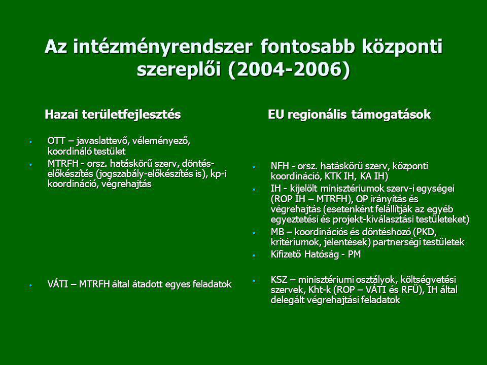 Az intézményrendszer fontosabb központi szereplői (2007-2013) Hazai területfejlesztés Hazai területfejlesztés • OTT – csökkenő jelentőség • ÖTM, majd NFGM minisztérium főosztálya – minden központi területfejlesztési feladat • VÁTI – a minisztérium által átadott egyes feladatok EU regionális támogatások EU regionális támogatások • 2008.
