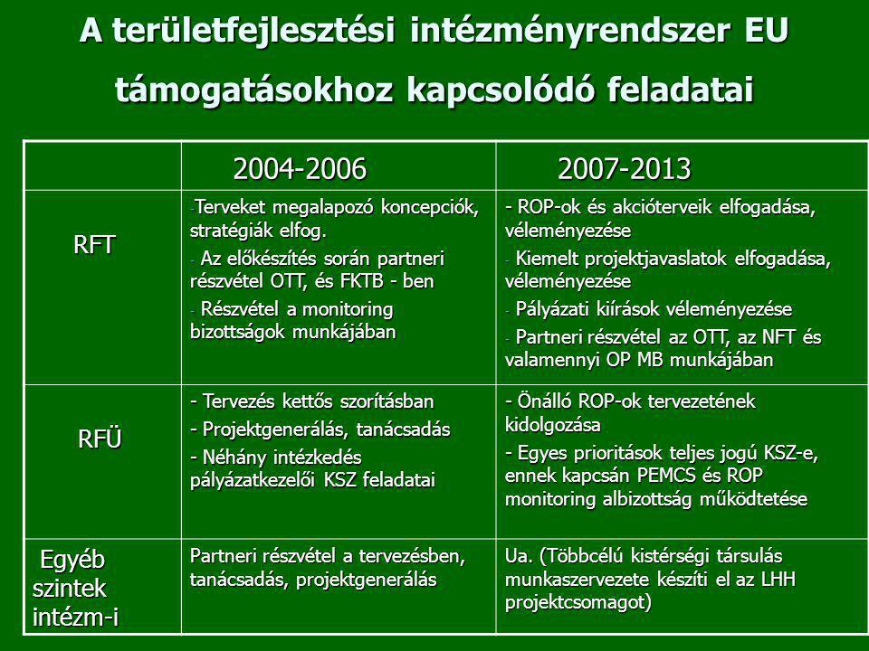 A területfejlesztési intézményrendszer EU támogatásokhoz kapcsolódó feladatai 2004-2006 2004-2006 2007-2013 2007-2013 RFT RFT - Terveket megalapozó koncepciók, stratégiák elfog.
