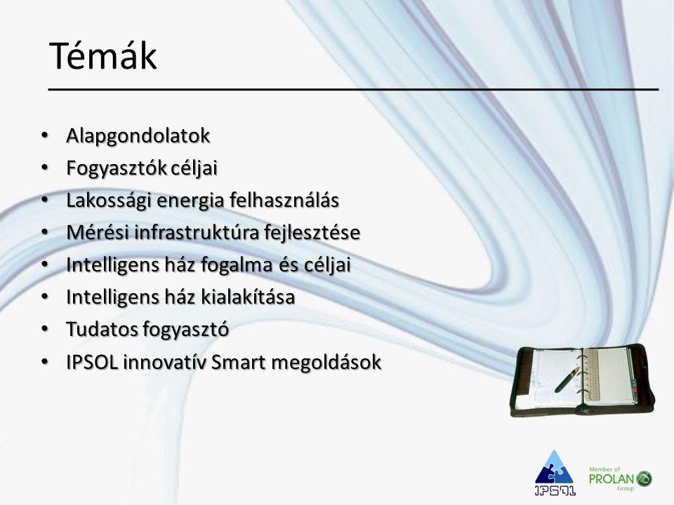 Témák • Alapgondolatok • Fogyasztók céljai • Lakossági energia felhasználás • Mérési infrastruktúra fejlesztése • Intelligens ház fogalma és céljai • Intelligens ház kialakítása • Tudatos fogyasztó • IPSOL innovatív Smart megoldások