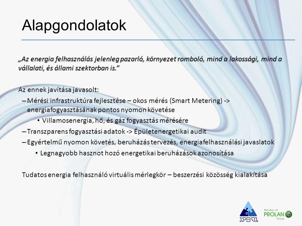 Alapgondolatok • Időtáv – Az energia felhasználás ismeret minél hosszabb távra tekint vissza, annál hatékonyabb a kihasználtság.