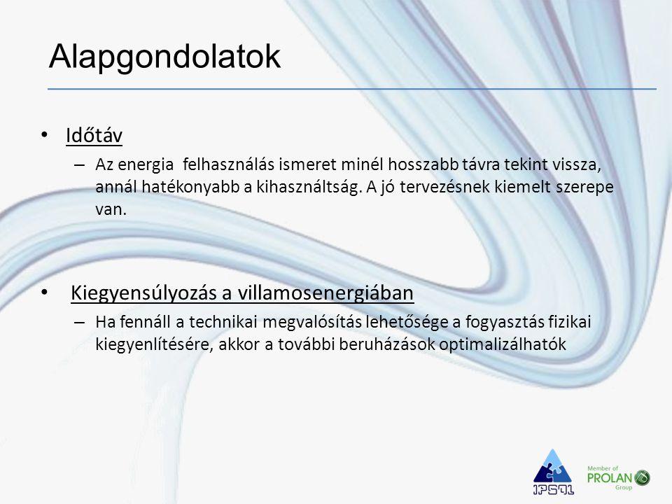 Alapgondolatok • Időtáv – Az energia felhasználás ismeret minél hosszabb távra tekint vissza, annál hatékonyabb a kihasználtság. A jó tervezésnek kiem