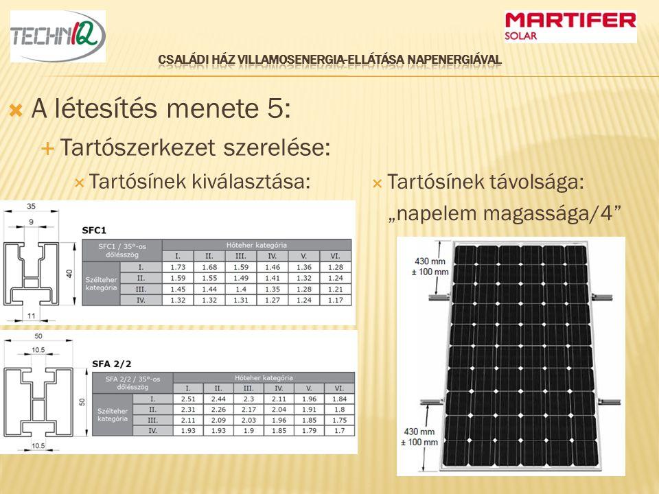 """ A létesítés menete 5:  Tartószerkezet szerelése:  Tartósínek kiválasztása:  Tartósínek távolsága: """"napelem magassága/4"""""""