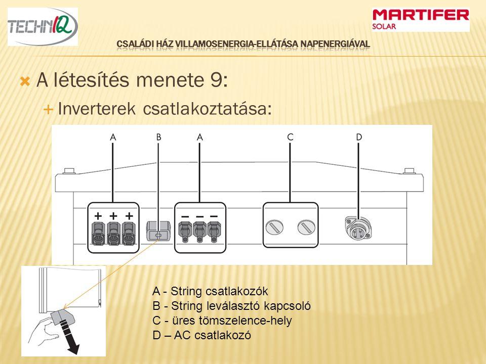  A létesítés menete 9:  Inverterek csatlakoztatása: A - String csatlakozók B - String leválasztó kapcsoló C - üres tömszelence-hely D – AC csatlakoz