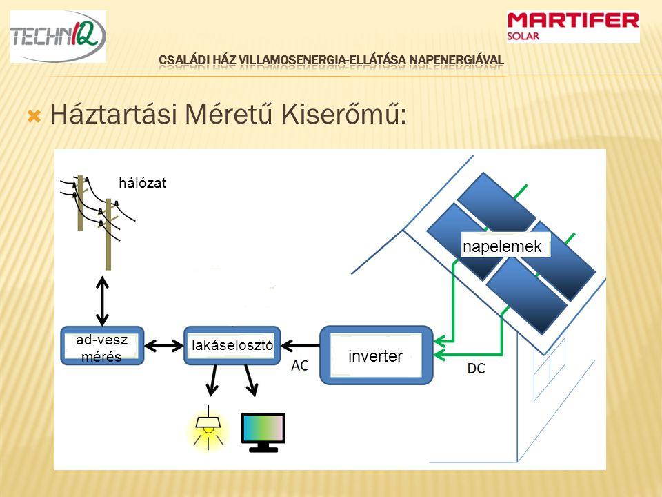  Az erőművünk létesítésének főbb elemei:  Ügyintézés  Tartószerkezet építés  Napelemek szerelése  Inverter szerelése