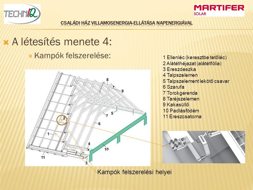 """ A létesítés menete 5:  Tartószerkezet szerelése:  Tartósínek kiválasztása:  Tartósínek távolsága: """"napelem magassága/4"""