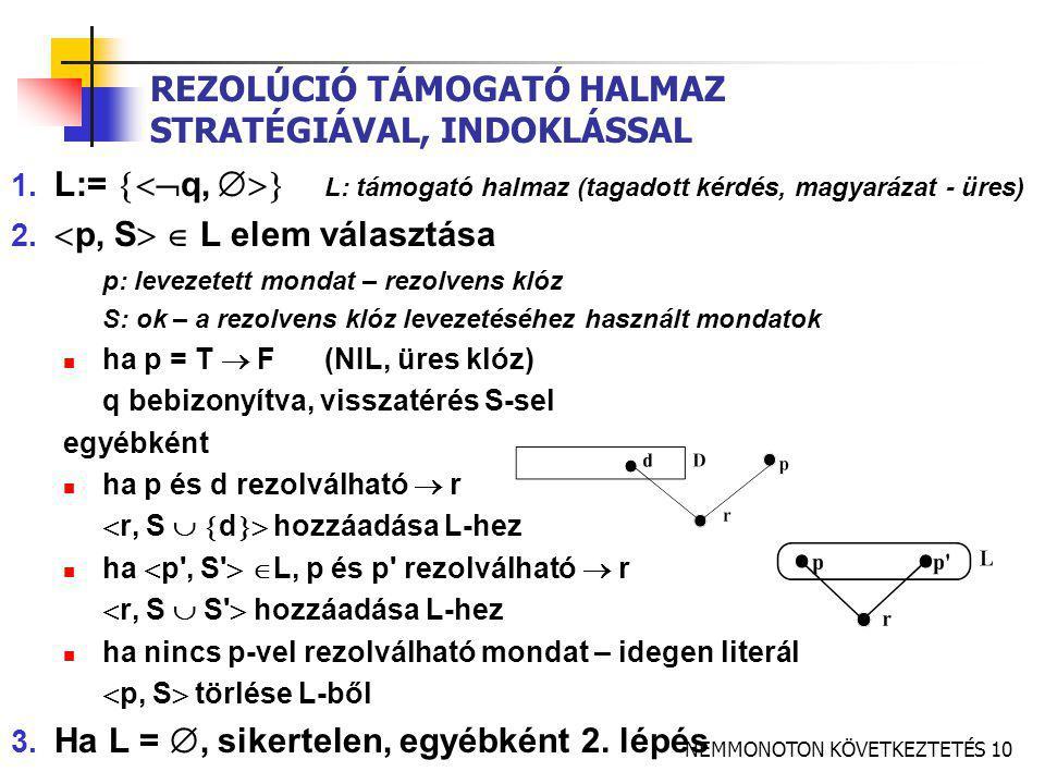 NEMMONOTON KÖVETKEZTETÉS 10 REZOLÚCIÓ TÁMOGATÓ HALMAZ STRATÉGIÁVAL, INDOKLÁSSAL 1.
