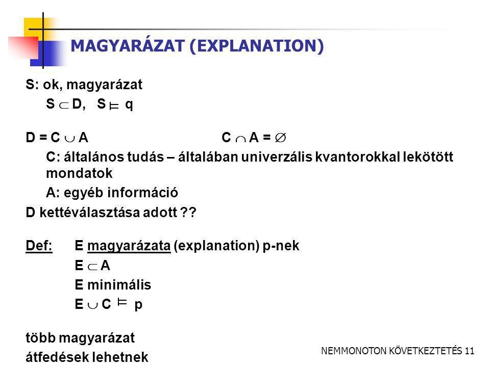 NEMMONOTON KÖVETKEZTETÉS 11 MAGYARÁZAT (EXPLANATION) S: ok, magyarázat S  D, S q D = C  AC  A =  C: általános tudás – általában univerzális kvantorokkal lekötött mondatok A: egyéb információ D kettéválasztása adott ?.