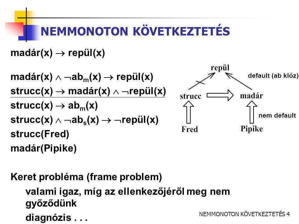NEMMONOTON KÖVETKEZTETÉS 4 NEMMONOTON KÖVETKEZTETÉS madár(x)  repül(x) madár(x)   ab m (x)  repül(x) strucc(x)  madár(x)   repül(x) strucc(x)  ab m (x) strucc(x)   ab s (x)   repül(x) strucc(Fred) madár(Pipike) Keret probléma (frame problem) valami igaz, míg az ellenkezőjéről meg nem győződünk diagnózis...