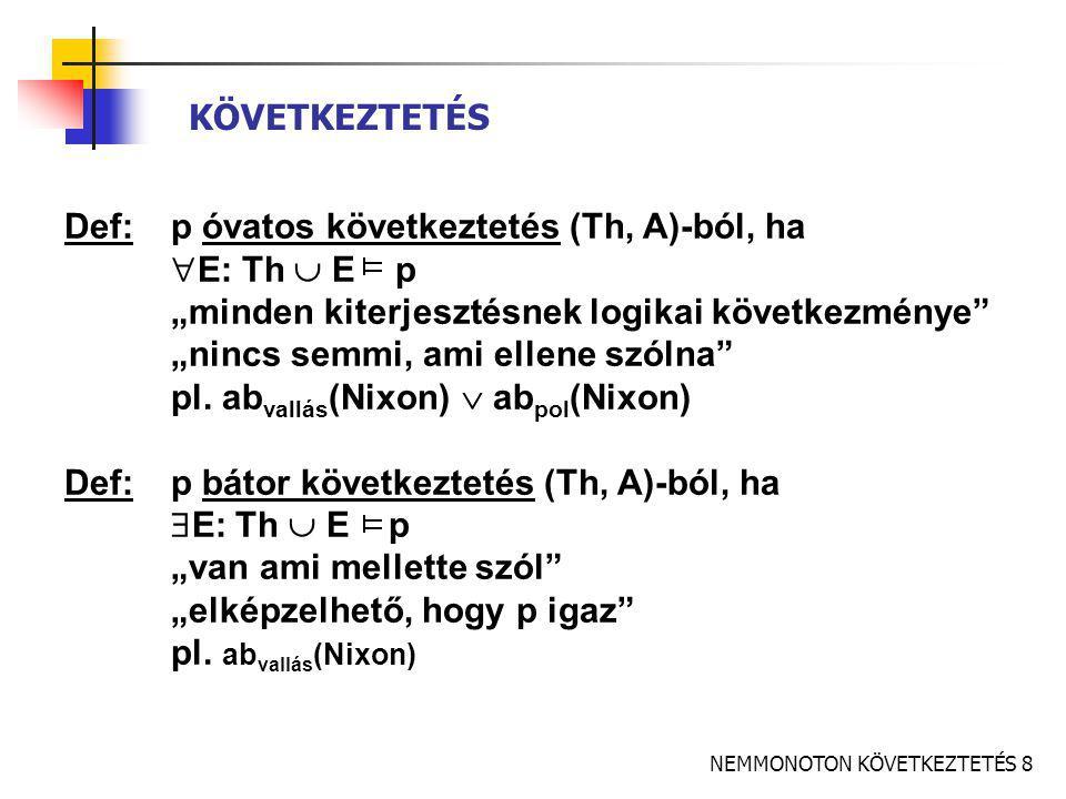 """NEMMONOTON KÖVETKEZTETÉS 8 Def:p óvatos következtetés (Th, A)-ból, ha  E: Th  E p """"minden kiterjesztésnek logikai következménye """"nincs semmi, ami ellene szólna pl."""