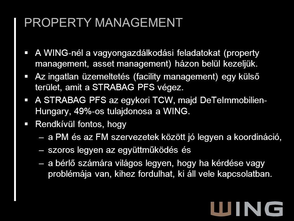 PROPERTY MANAGEMENT  A WING-nél a vagyongazdálkodási feladatokat (property management, asset management) házon belül kezeljük.  Az ingatlan üzemelte