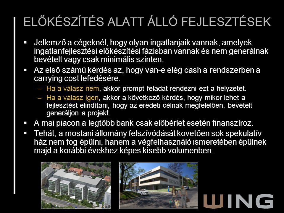 ELŐKÉSZÍTÉS ALATT ÁLLÓ FEJLESZTÉSEK  Jellemző a cégeknél, hogy olyan ingatlanjaik vannak, amelyek ingatlanfejlesztési előkészítési fázisban vannak és