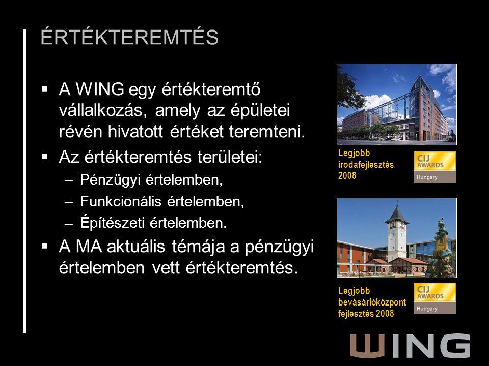 ÉRTÉKTEREMTÉS  A WING egy értékteremtő vállalkozás, amely az épületei révén hivatott értéket teremteni.