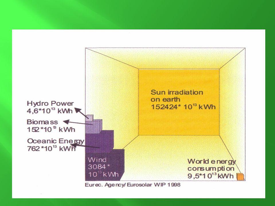 Az emberiséget körülvevő energiák