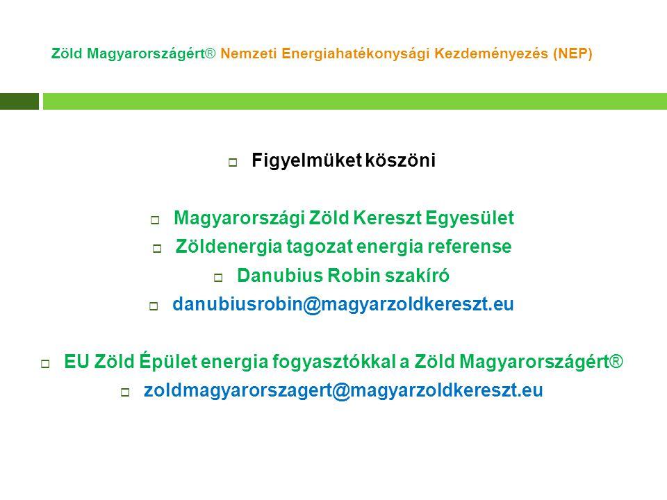  Figyelmüket köszöni  Magyarországi Zöld Kereszt Egyesület  Zöldenergia tagozat energia referense  Danubius Robin szakíró  danubiusrobin@magyarzo