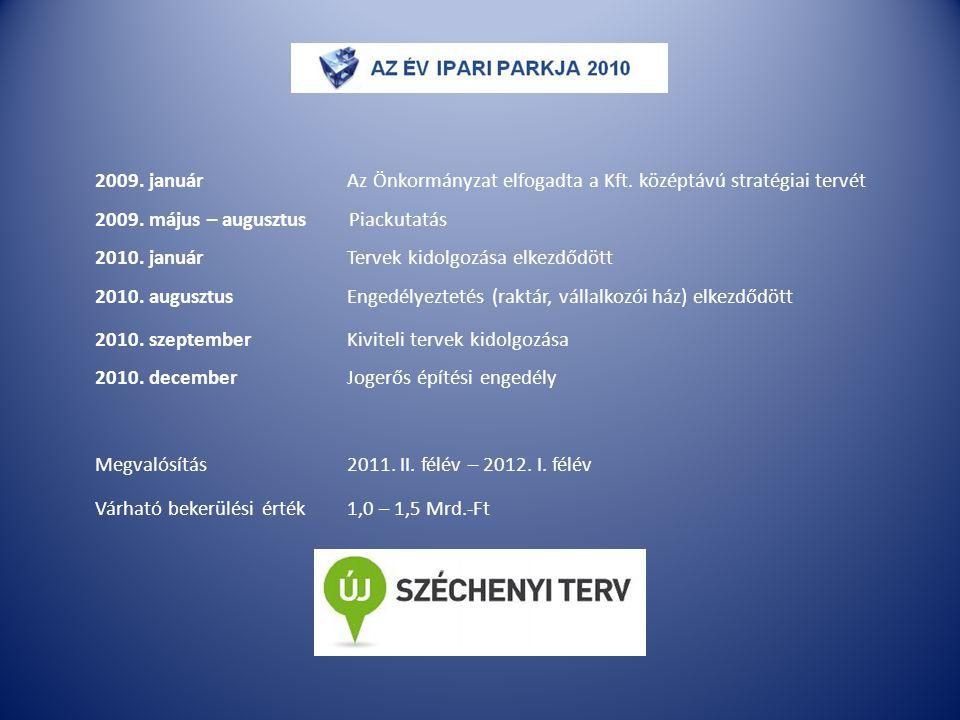 2009. január Az Önkormányzat elfogadta a Kft. középtávú stratégiai tervét 2009. május – augusztus Piackutatás 2010. január Tervek kidolgozása elkezdőd