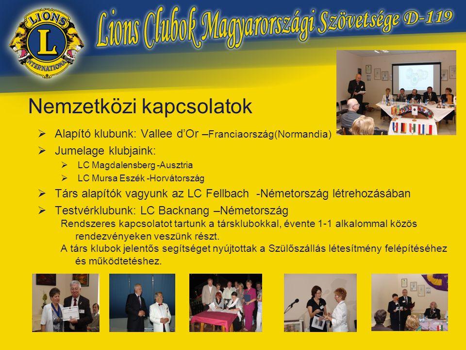 Nemzetközi kapcsolatok  Alapító klubunk: Vallee d'Or – Franciaország(Normandia)  Jumelage klubjaink:  LC Magdalensberg -Ausztria  LC Mursa Eszék -Horvátország  Társ alapítók vagyunk az LC Fellbach -Németország létrehozásában  Testvérklubunk: LC Backnang –Németország Rendszeres kapcsolatot tartunk a társklubokkal, évente 1-1 alkalommal közös rendezvényeken veszünk részt.