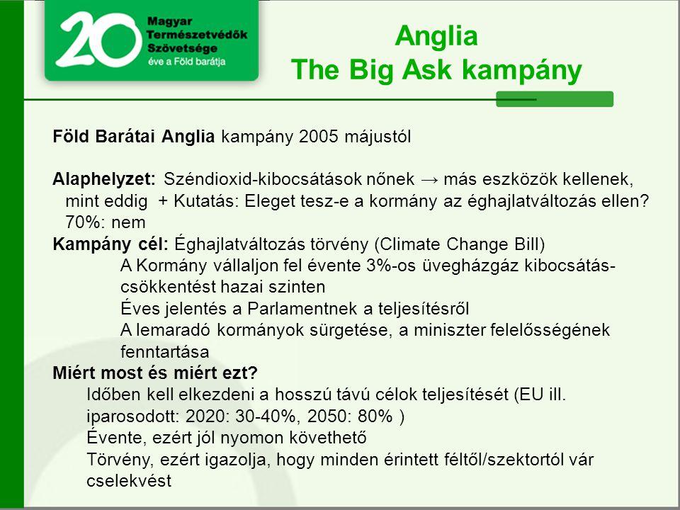 Föld Barátai Anglia kampány 2005 májustól Alaphelyzet: Széndioxid-kibocsátások nőnek → más eszközök kellenek, mint eddig + Kutatás: Eleget tesz-e a ko