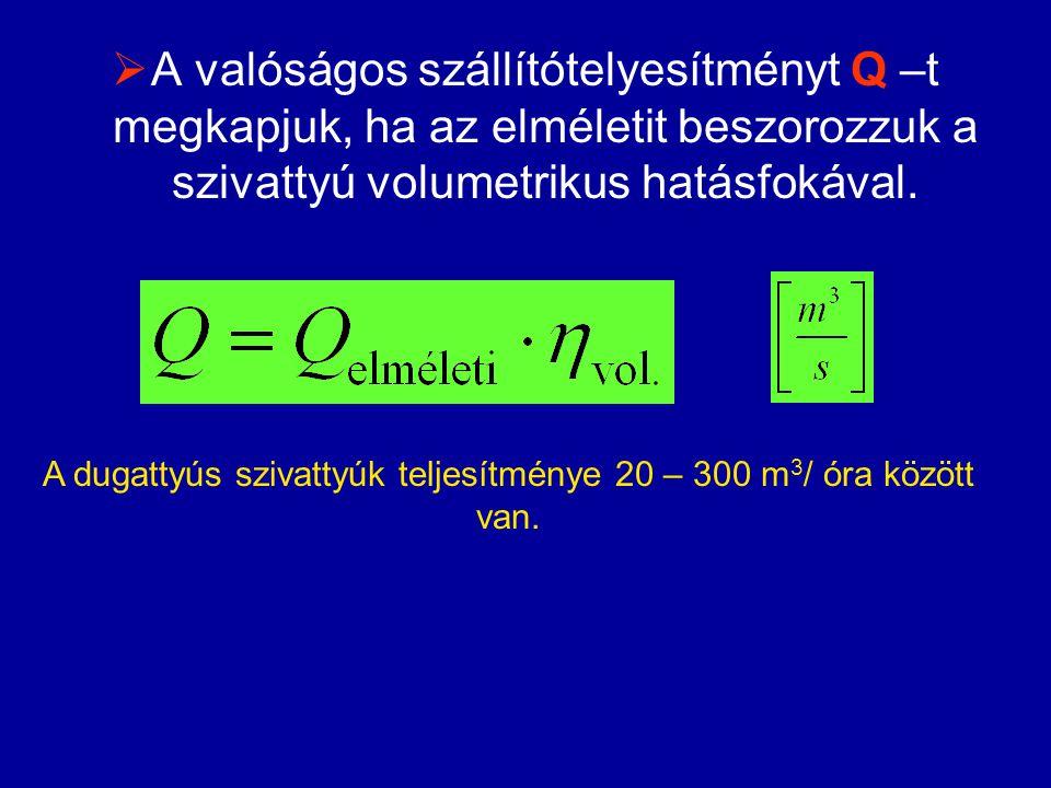  A valóságos szállítótelyesítményt Q –t megkapjuk, ha az elméletit beszorozzuk a szivattyú volumetrikus hatásfokával.