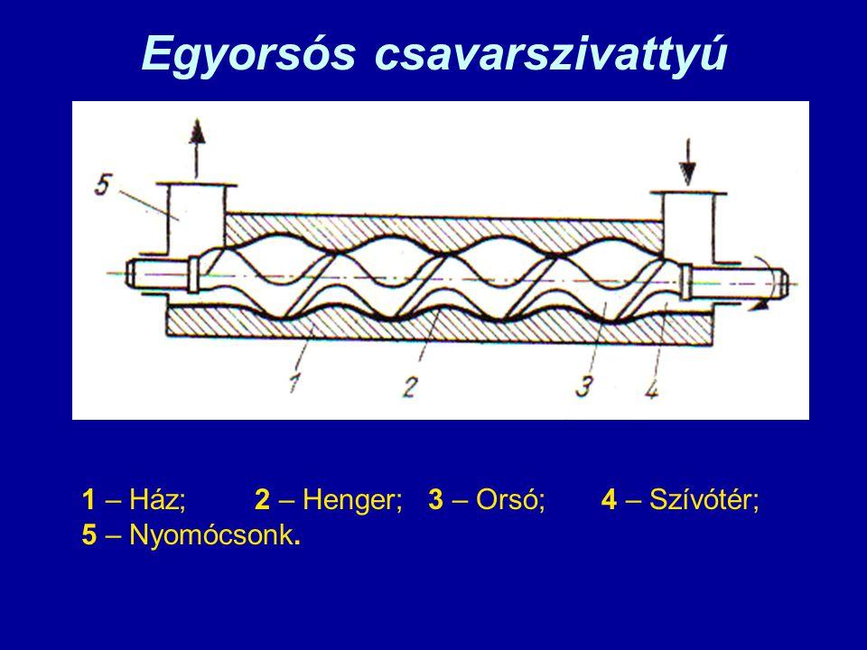 Egyorsós csavarszivattyú 1 – Ház;2 – Henger;3 – Orsó;4 – Szívótér; 5 – Nyomócsonk.