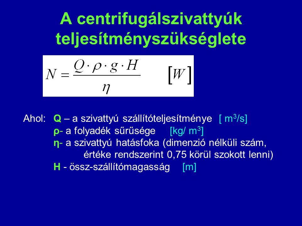A centrifugálszivattyúk teljesítményszükséglete Ahol: Q – a szivattyú szállítóteljesítménye [ m 3 /s] ρ- a folyadék sűrűsége [kg/ m 3 ] η- a szivattyú hatásfoka (dimenzió nélküli szám, értéke rendszerint 0,75 körül szokott lenni) H - össz-szállítómagasság [m]