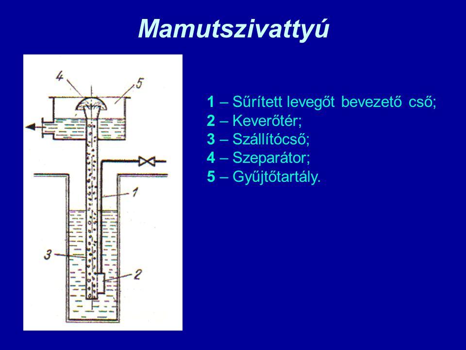 Mamutszivattyú 1 – Sűrített levegőt bevezető cső; 2 – Keverőtér; 3 – Szállítócső; 4 – Szeparátor; 5 – Gyűjtőtartály.